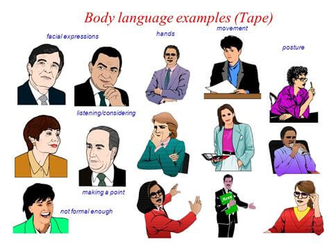 22 Body Language Examples And What They Show Betterhelp