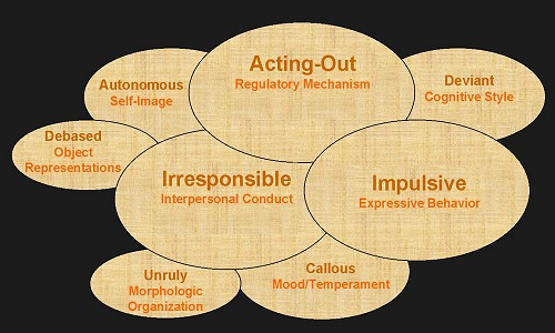 antisocial personality disorder statistics and what to do