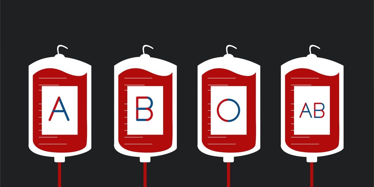 """Résultat de recherche d'images pour """"blood type"""""""