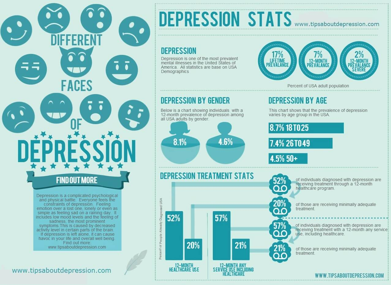 how to stop feeling down and depressed