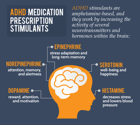 how to talk to your doctor about adhd medications betterhelp