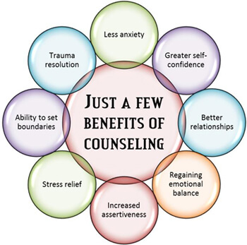Individual Counselling: One-On-One Talk Therapy | BetterHelp