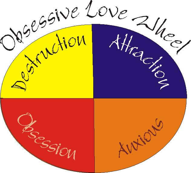 Adjectives to describe someone you love