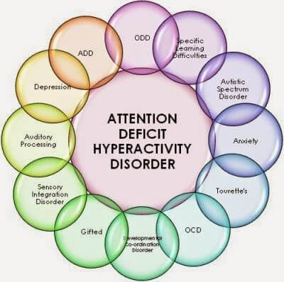 Consider, adult attention deficit disorder hyperactivity treating understanding almost