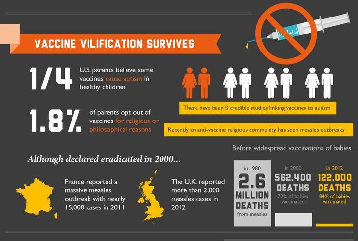 Families Raise Concern Over Mercury In Vaccines