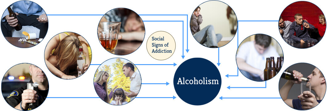 the negative impact of alcoholism