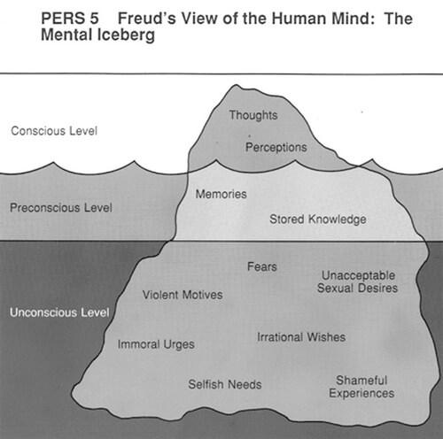 What Is Ego Psychology? | Betterhelp
