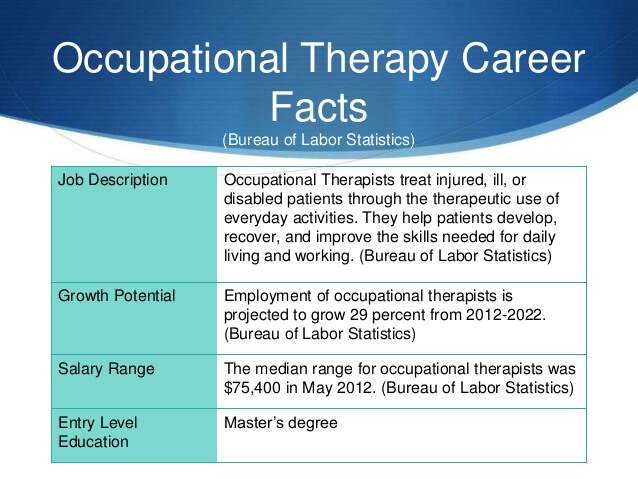 An Overview Of The Career Of An Occupational Therapist