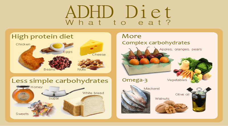 What You Need To Know About Natural Remedies For ADHD | Betterhelp