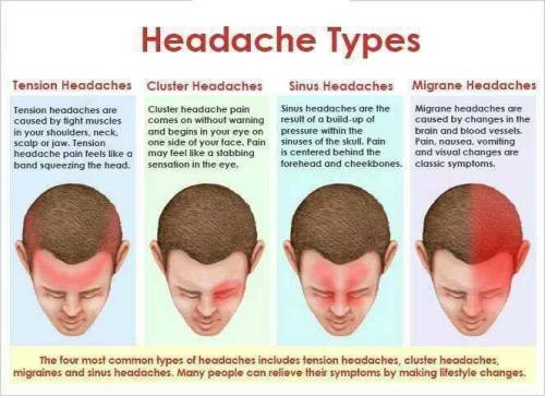 ¿Por qué mi Hurt cabeza es sin estrés Betterhelp Relacionados-6588